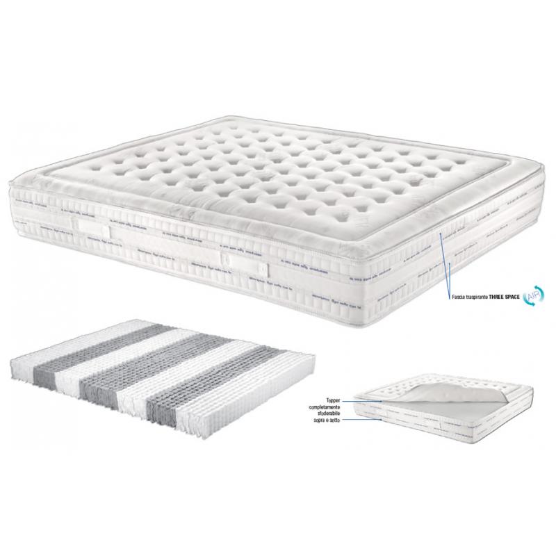 Materasso lattice ikea great materasso futon ikea letto usato bari with materasso lattice ikea - Ikea materassi memory foam ...